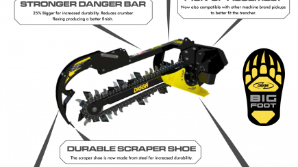 Digga Mini Bigfoot Trencher attachment specification.